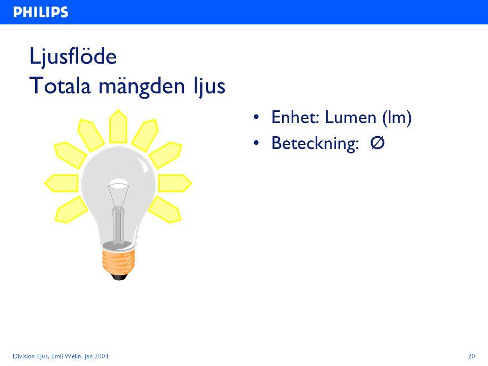 Division Ljus, Emil Welin, Jan 200320 Ljusflöde Totala mängden ljus Enhet: Lumen (lm) Beteckning: Ø