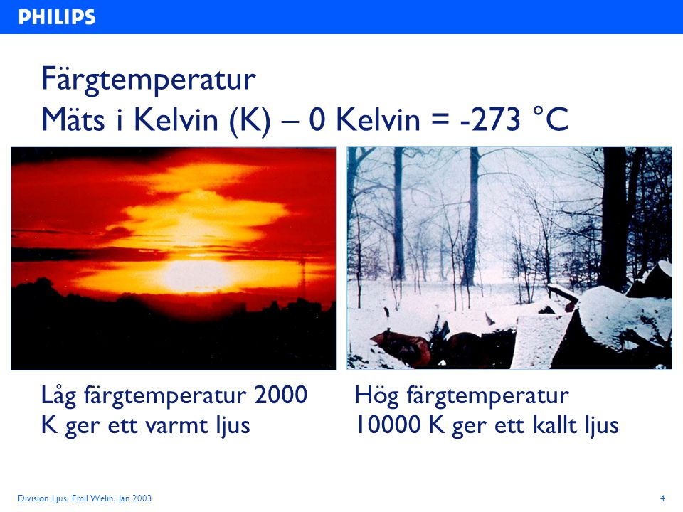 Division Ljus, Emil Welin, Jan 20035 Färgtemperaturer Färgtemp.KaraktärLjuskällor 5000 KDagsljusMHD, MPXL 4000 KVitt ljusMastercolour, MHN, HPI 3000 K Varmvitt ljusHalogen, Mastercolour, Lysrör* 2700 K Hemmaljus Glödlampor, White SON 2000 KGultonat ljusSON, SOX * Lysrör finns i färgtemperaturer från 2700 till 6500 K vanligast i Sverige är dock 3000 K