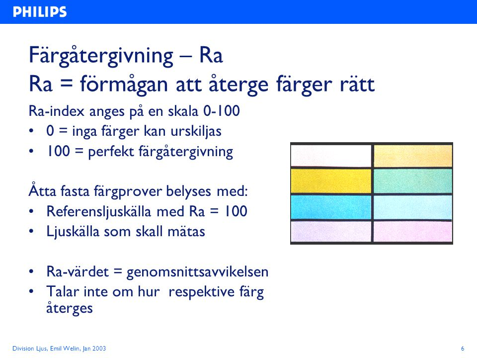 Division Ljus, Emil Welin, Jan 20036 Färgåtergivning – Ra Ra = förmågan att återge färger rätt Ra-index anges på en skala 0-100 0 = inga färger kan urskiljas 100 = perfekt färgåtergivning Åtta fasta färgprover belyses med: Referensljuskälla med Ra = 100 Ljuskälla som skall mätas Ra-värdet = genomsnittsavvikelsen Talar inte om hur respektive färg återges