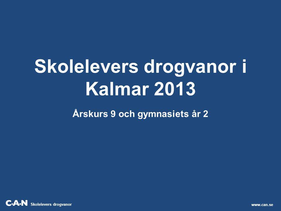 Skolelevers drogvanor Totalundersökning i åk 9 och i gymnasiets år 2 Enkäter till samtliga skolor Deltog: 500 elever i årskurs 9 och 1 029 elever i gymnasiets år 2 (ca 50% av vardera kön) Kalmar kommun 2013