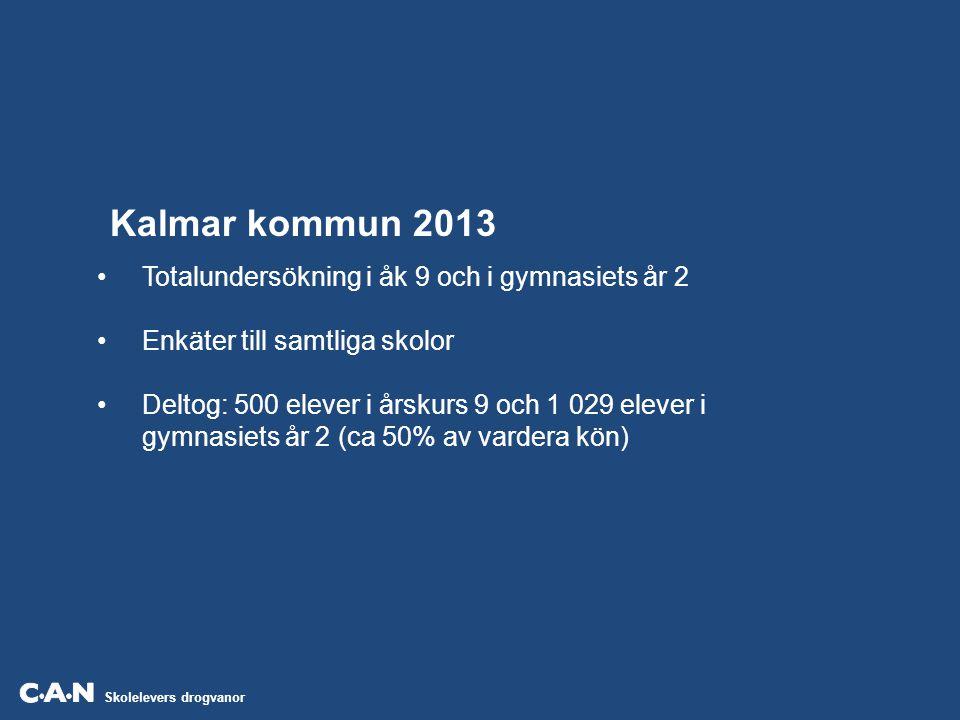 Skolelevers drogvanor Totalundersökning i åk 9 och i gymnasiets år 2 Enkäter till samtliga skolor Deltog: 500 elever i årskurs 9 och 1 029 elever i gy