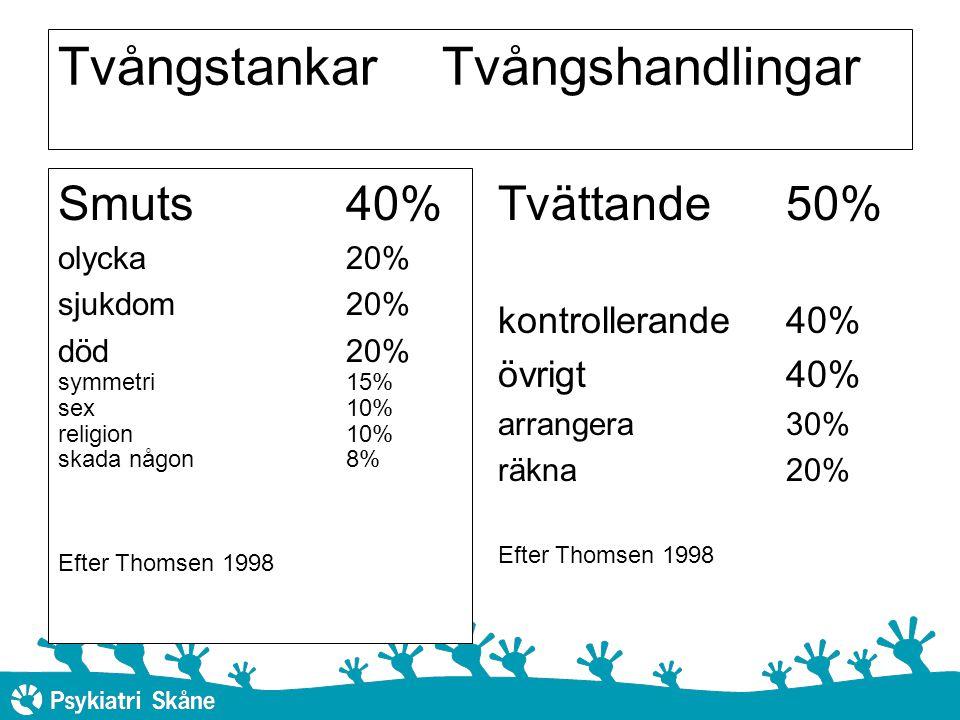 TvångstankarTvångshandlingar Smuts40% olycka20% sjukdom20% död20% symmetri15% sex10% religion10% skada någon 8% Efter Thomsen 1998 Tvättande 50% kontrollerande40% övrigt40% arrangera30% räkna20% Efter Thomsen 1998