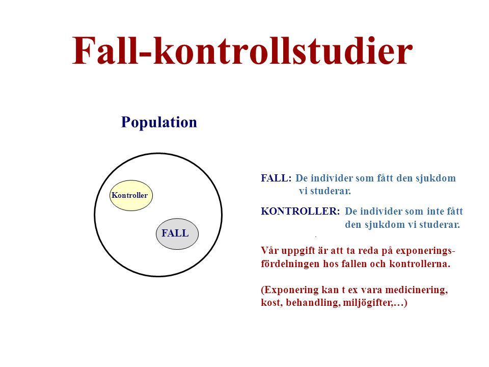 Fall-kontrollstudier Population FALL Kontroller FALL: De individer som fått den sjukdom vi studerar. KONTROLLER: De individer som inte fått den sjukdo