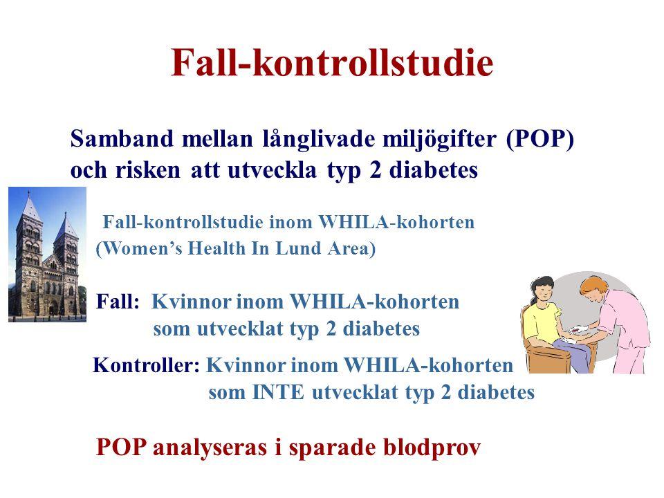 Fall-kontrollstudie Samband mellan långlivade miljögifter (POP) och risken att utveckla typ 2 diabetes Fall-kontrollstudie inom WHILA-kohorten (Women's Health In Lund Area) Fall: Kvinnor inom WHILA-kohorten som utvecklat typ 2 diabetes Kontroller: Kvinnor inom WHILA-kohorten som INTE utvecklat typ 2 diabetes POP analyseras i sparade blodprov