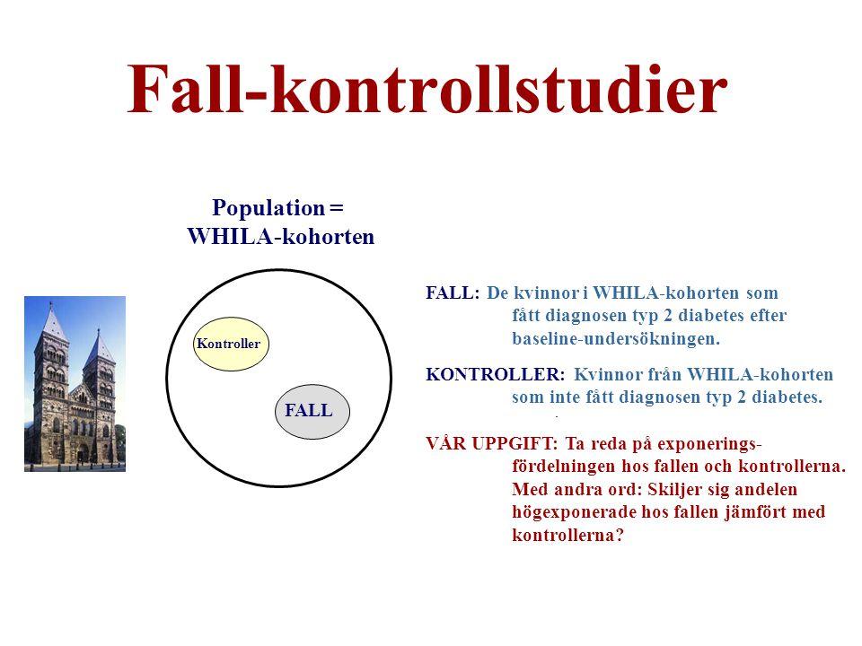 Fall-kontrollstudier Population = WHILA-kohorten FALL Kontroller FALL: De kvinnor i WHILA-kohorten som fått diagnosen typ 2 diabetes efter baseline-undersökningen.
