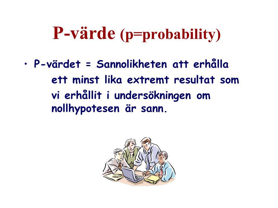 P-värde (p=probability) P-värdet = Sannolikheten att erhålla ett minst lika extremt resultat som vi erhållit i undersökningen om nollhypotesen är sann
