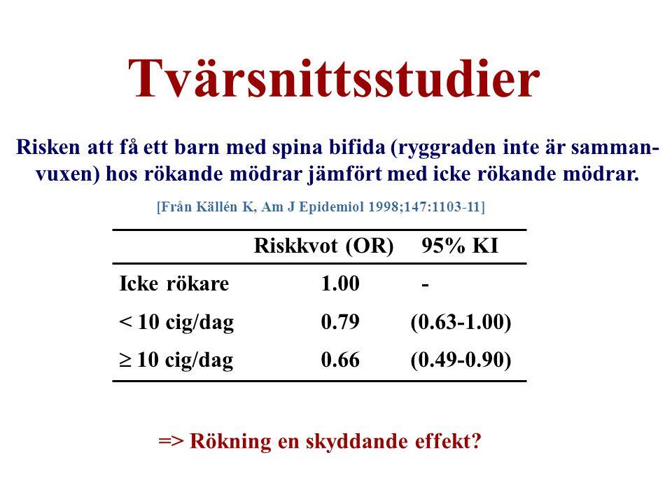 Risken att få ett barn med spina bifida (ryggraden inte är samman- vuxen) hos rökande mödrar jämfört med icke rökande mödrar.
