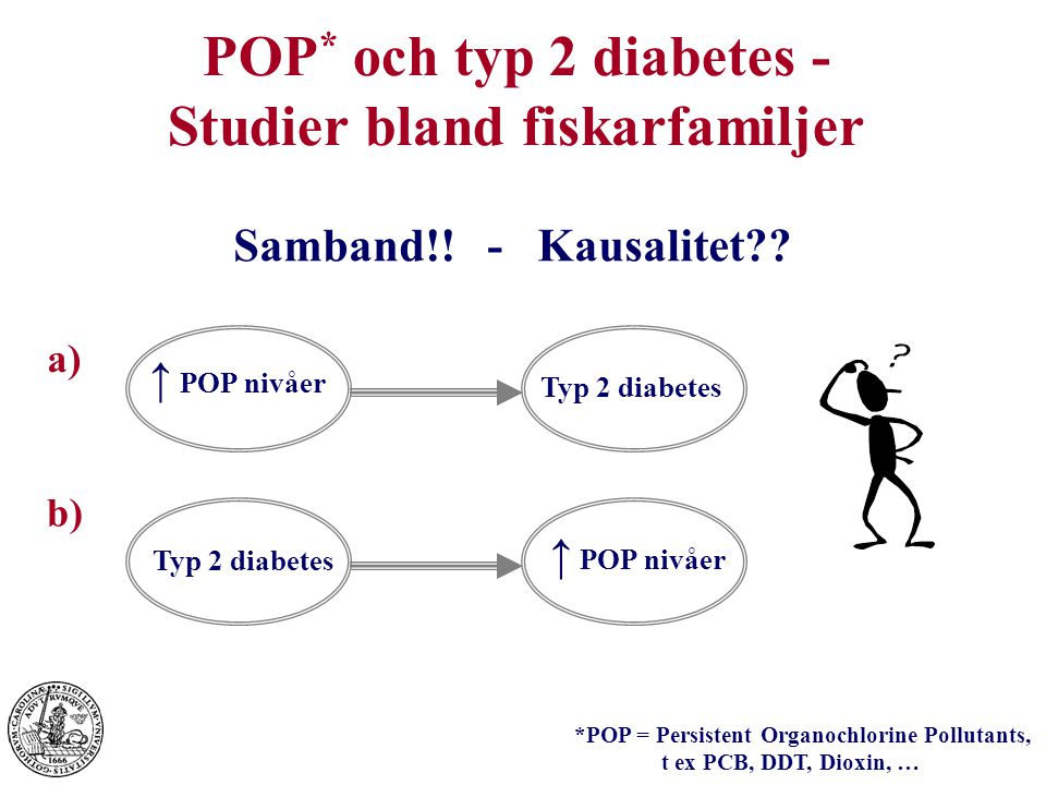 POP * och typ 2 diabetes - Studier bland fiskarfamiljer Typ 2 diabetes ↑ POP nivåer a) b) Samband!! - Kausalitet?? ↑ POP nivåer Typ 2 diabetes *POP =