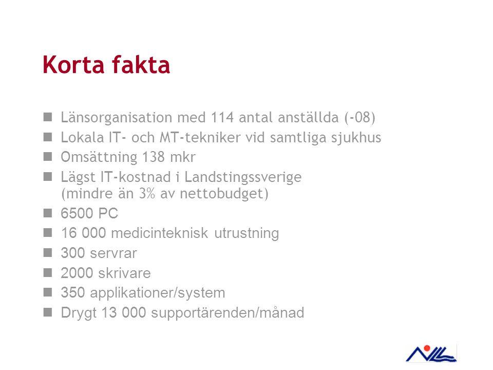 Korta fakta Länsorganisation med 114 antal anställda (-08) Lokala IT- och MT-tekniker vid samtliga sjukhus Omsättning 138 mkr Lägst IT-kostnad i Lands