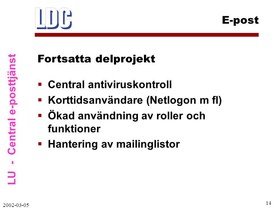 LU - Central e-posttjänst E-post 2002-03-05 14  Central antiviruskontroll  Korttidsanvändare (Netlogon m fl)  Ökad användning av roller och funktioner  Hantering av mailinglistor Fortsatta delprojekt