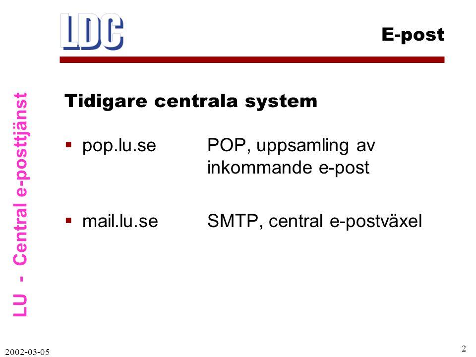 LU - Central e-posttjänst E-post 2002-03-05 2  pop.lu.se POP, uppsamling av inkommande e-post  mail.lu.se SMTP, central e-postväxel Tidigare centrala system