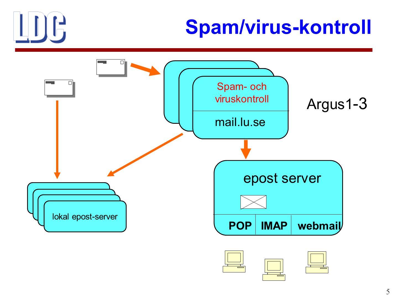Spam/virus-kontroll 6  Central epost-server med tjänster: POP, IMAP, webmail  75% av anställda använder central epost- server  Lokala epost-servrar finns på vissa institutioner  Inkommande epost styrs via MX i DNS  Lokala epost-servrar kan använda central spam/virus-kontroll Servrar, centralt/lokalt