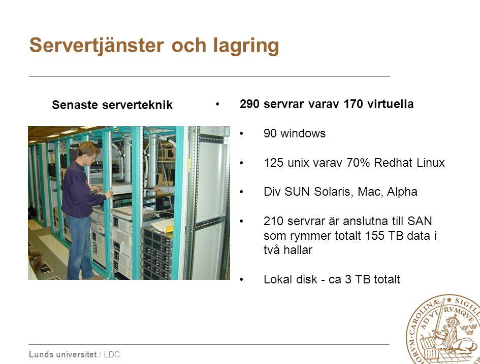 Lunds universitet / LDC Senaste serverteknik Servertjänster och lagring 290 servrar varav 170 virtuella 90 windows 125 unix varav 70% Redhat Linux Div