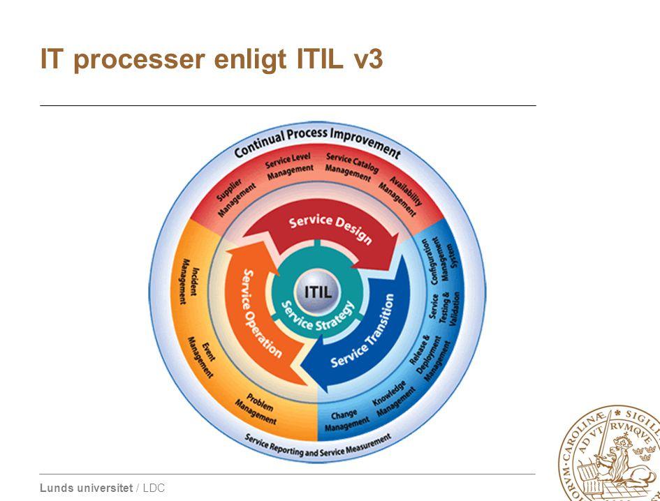 Lunds universitet / LDC IT processer enligt ITIL v3