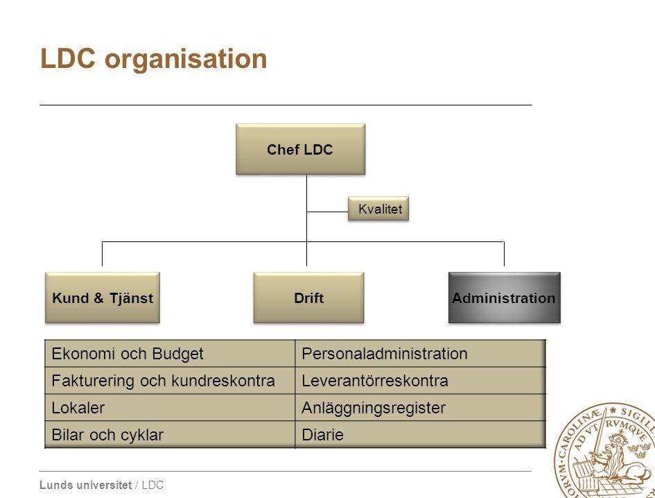 Lunds universitet / LDC Drift Administration Kund & Tjänst Chef LDC Kvalitet LDC organisation 2009 LDC organisation