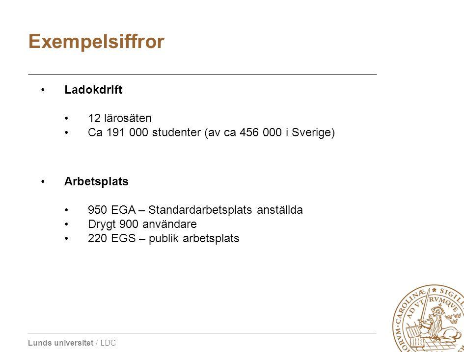 Lunds universitet / LDC LDC infrastruktur i siffror Ladokdrift 12 lärosäten Ca 191 000 studenter (av ca 456 000 i Sverige) Arbetsplats 950 EGA – Stand