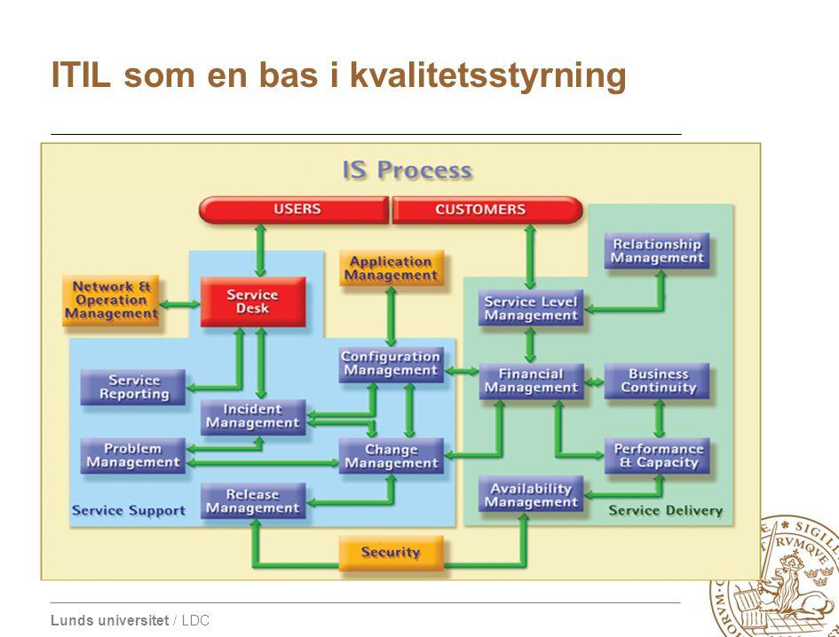 Lunds universitet / LDC ITIL som en bas i kvalitetsstyrning