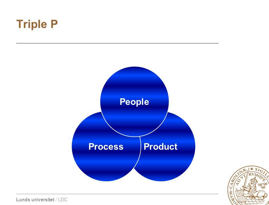 Lunds universitet / LDC ProductProcess People Utmaningen Triple P
