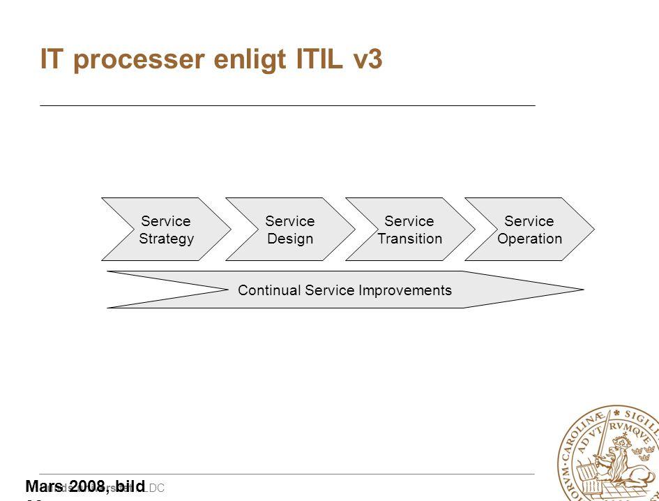 Lunds universitet / LDC Mars 2008, bild 32 Service Strategy Service Design Service Transition Service Operation Continual Service Improvements IT proc