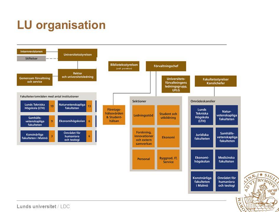 Lunds universitet / LDC LU organisation
