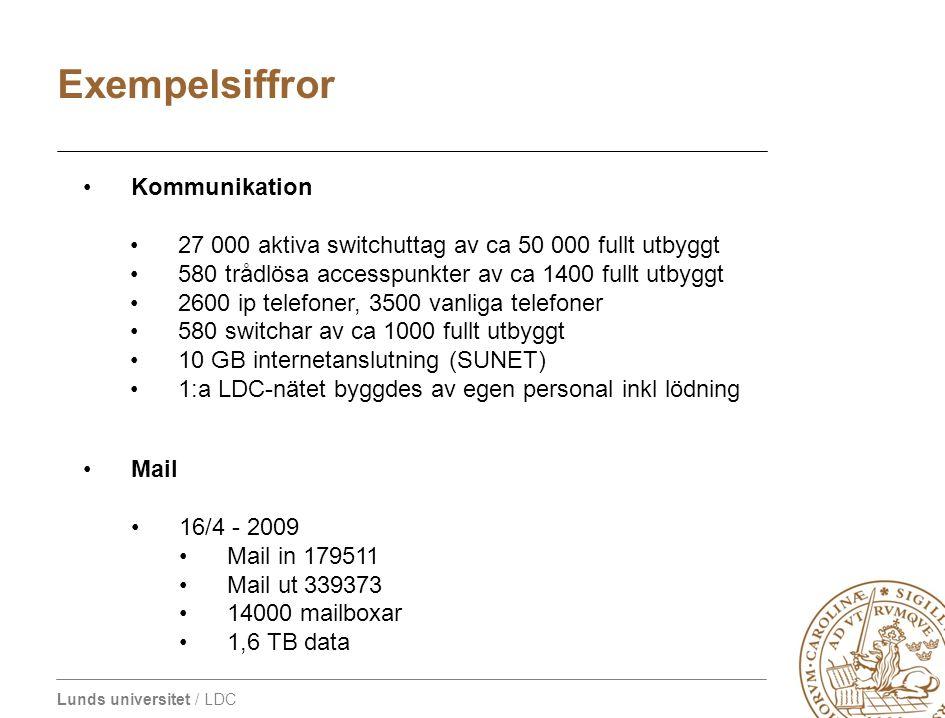 Lunds universitet / LDC LDC infrastruktur i siffror Kommunikation 27 000 aktiva switchuttag av ca 50 000 fullt utbyggt 580 trådlösa accesspunkter av c