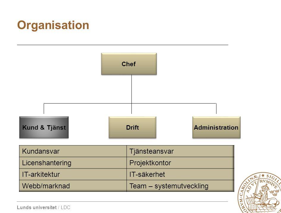 Lunds universitet / LDC Drift Administration Kund & Tjänst Chef LDC organisation 2009 Organisation