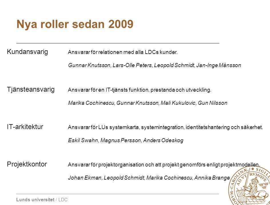 Lunds universitet / LDC Kundansvarig Ansvarar för relationen med alla LDCs kunder. Gunnar Knutsson, Lars-Olle Peters, Leopold Schmidt, Jan-Inge Månsso