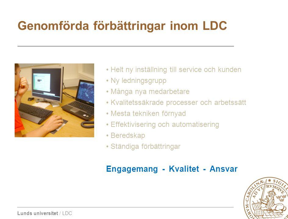 Lunds universitet / LDC Helt ny inställning till service och kunden Ny ledningsgrupp Många nya medarbetare Kvalitetssäkrade processer och arbetssätt M