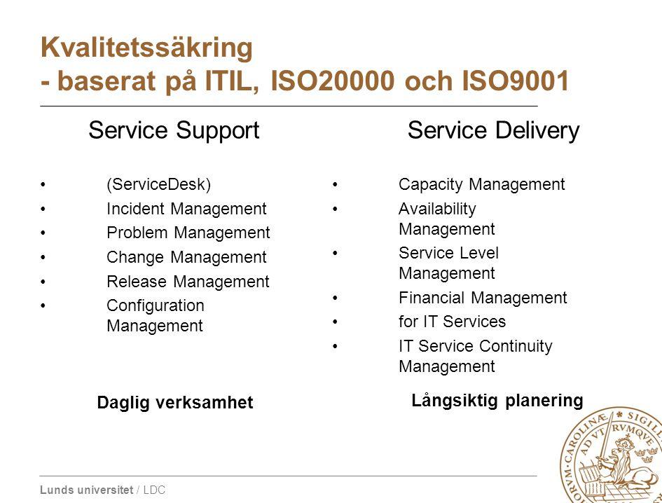 Lunds universitet / LDC (ServiceDesk) Incident Management Problem Management Change Management Release Management Configuration Management Capacity Ma