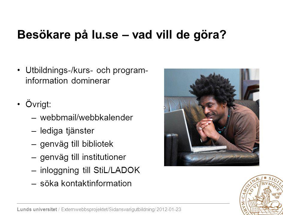 Lunds universitet / Externwebbsprojektet/Sidansvarigutbildning/ 2012-01-23 Besökare på lu.se – vad vill de göra? Utbildnings-/kurs- och program- infor
