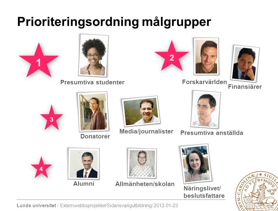 Lunds universitet / Externwebbsprojektet/Sidansvarigutbildning/ 2012-01-23 Forskarvärlden Presumtiva studenter Media/journalister Finansiärer Donatore