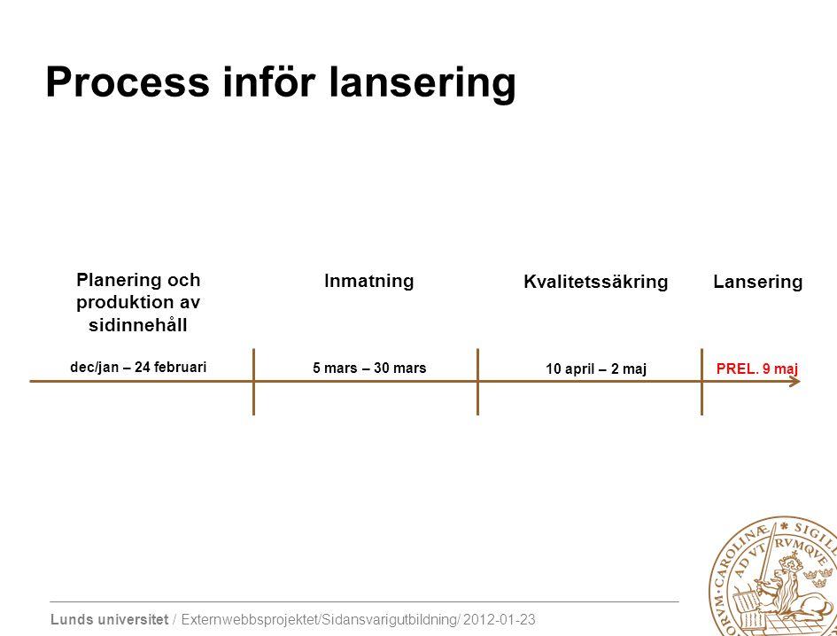 Lunds universitet / Externwebbsprojektet/Sidansvarigutbildning/ 2012-01-23 Planering och produktion av sidinnehåll dec/jan – 24 februari Inmatning 5 m