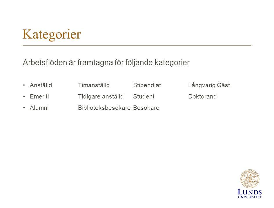 Kategorier Arbetsflöden är framtagna för följande kategorier AnställdTimanställdStipendiatLångvarig Gäst EmeritiTidigare anställdStudentDoktorand Alum