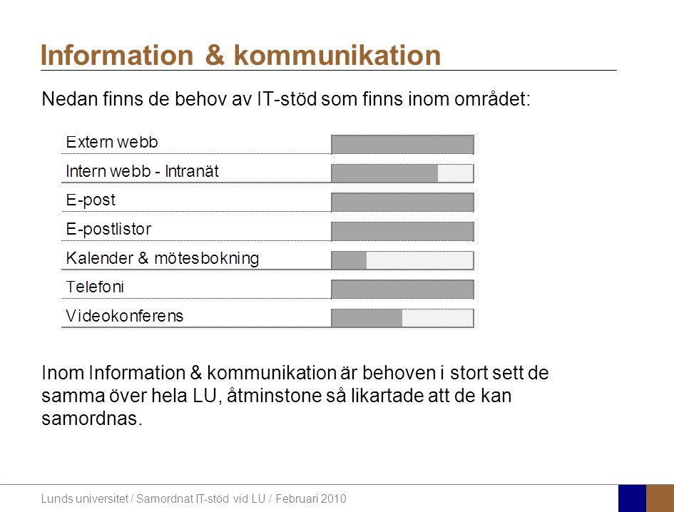 Lunds universitet / Samordnat IT-stöd vid LU / Februari 2010 Nedan finns de behov av IT-stöd som finns inom området: Inom Information & kommunikation är behoven i stort sett de samma över hela LU, åtminstone så likartade att de kan samordnas.