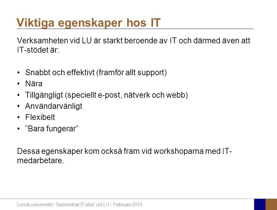 Lunds universitet / Samordnat IT-stöd vid LU / Februari 2010 Verksamheten vid LU är starkt beroende av IT och därmed även att IT-stödet är: Snabbt och effektivt (framför allt support) Nära Tillgängligt (speciellt e-post, nätverk och webb) Användarvänligt Flexibelt Bara fungerar Dessa egenskaper kom också fram vid workshoparna med IT- medarbetare.