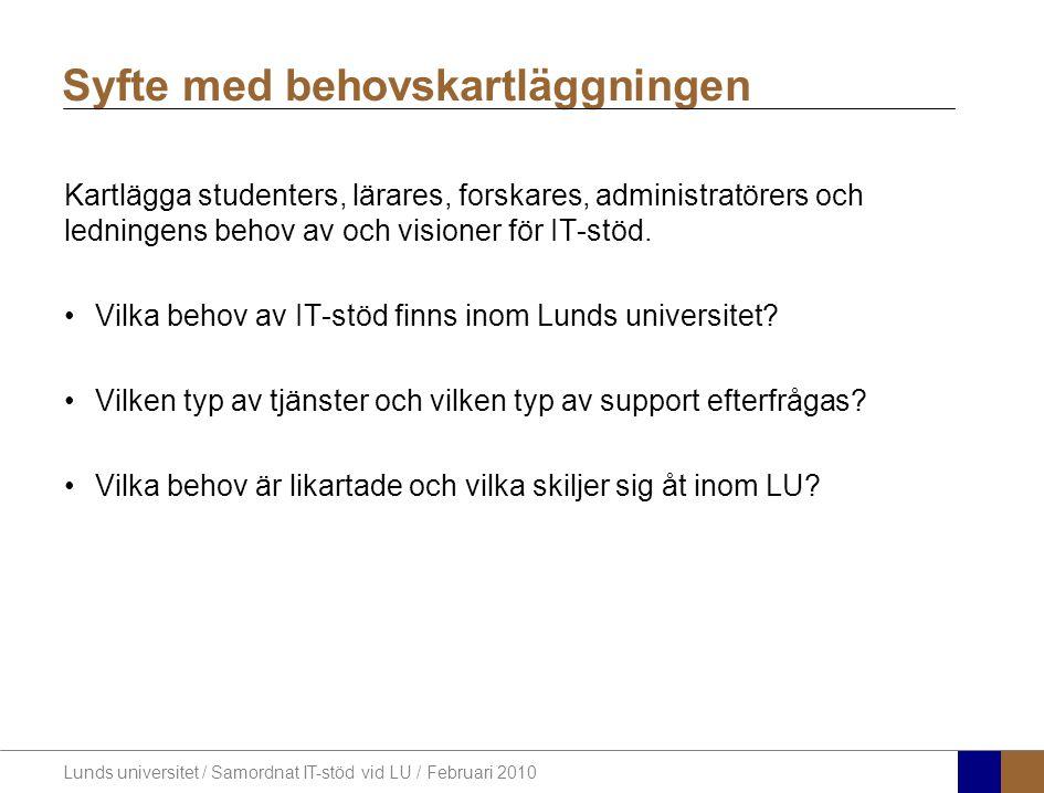 Lunds universitet / Samordnat IT-stöd vid LU / Februari 2010 Kartlägga studenters, lärares, forskares, administratörers och ledningens behov av och visioner för IT-stöd.