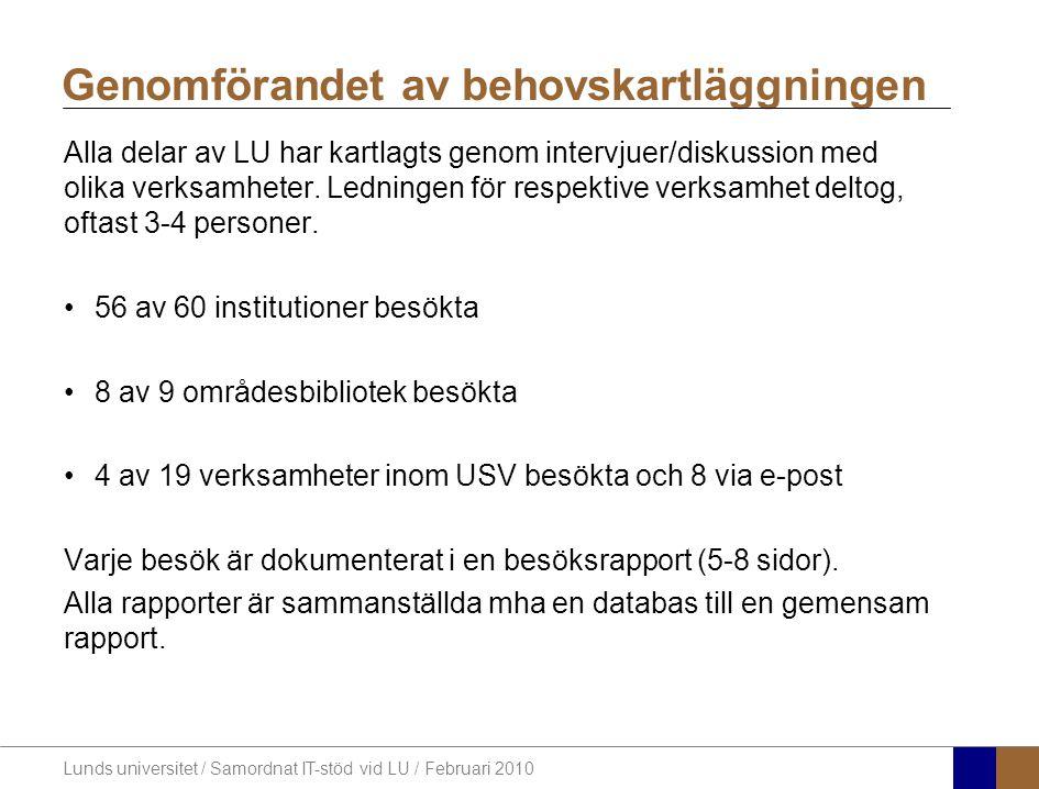 Lunds universitet / Samordnat IT-stöd vid LU / Februari 2010 Alla delar av LU har kartlagts genom intervjuer/diskussion med olika verksamheter.