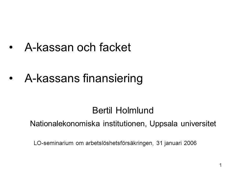 1 A-kassan och facket A-kassans finansiering Bertil Holmlund Nationalekonomiska institutionen, Uppsala universitet LO-seminarium om arbetslöshetsförsäkringen, 31 januari 2006