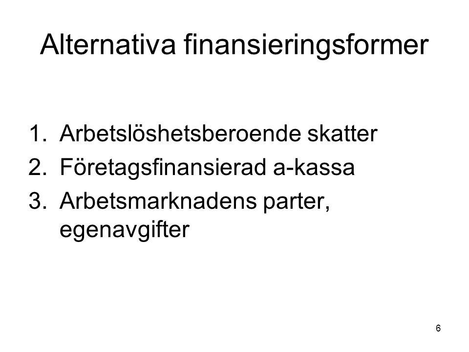 6 Alternativa finansieringsformer 1.Arbetslöshetsberoende skatter 2.Företagsfinansierad a-kassa 3.Arbetsmarknadens parter, egenavgifter