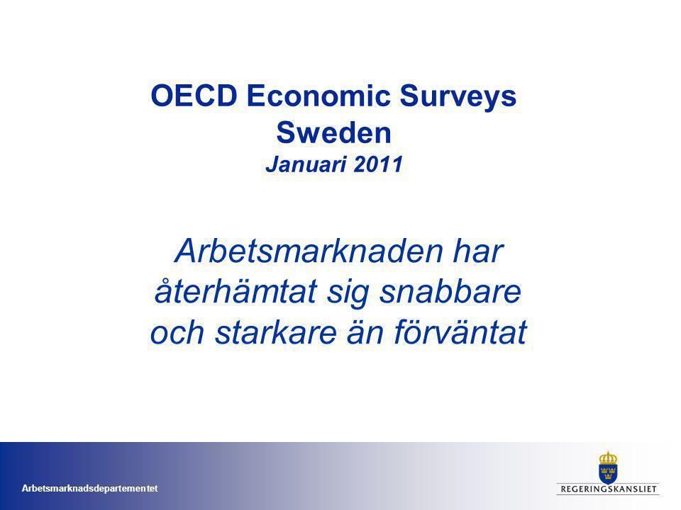 Arbetsmarknadsdepartementet OECD Economic Surveys Sweden Januari 2011 Arbetsmarknaden har återhämtat sig snabbare och starkare än förväntat