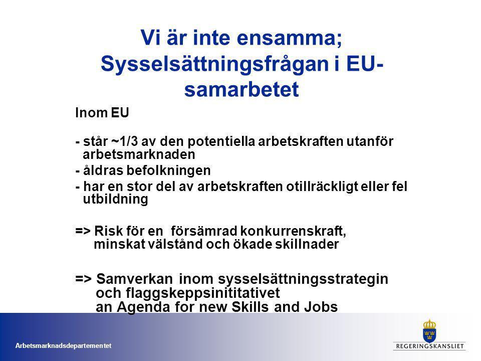 Arbetsmarknadsdepartementet Vi är inte ensamma; Sysselsättningsfrågan i EU- samarbetet Inom EU - står ~1/3 av den potentiella arbetskraften utanför arbetsmarknaden - åldras befolkningen - har en stor del av arbetskraften otillräckligt eller fel utbildning => Risk för en försämrad konkurrenskraft, minskat välstånd och ökade skillnader => Samverkan inom sysselsättningsstrategin och flaggskeppsinititativet an Agenda for new Skills and Jobs