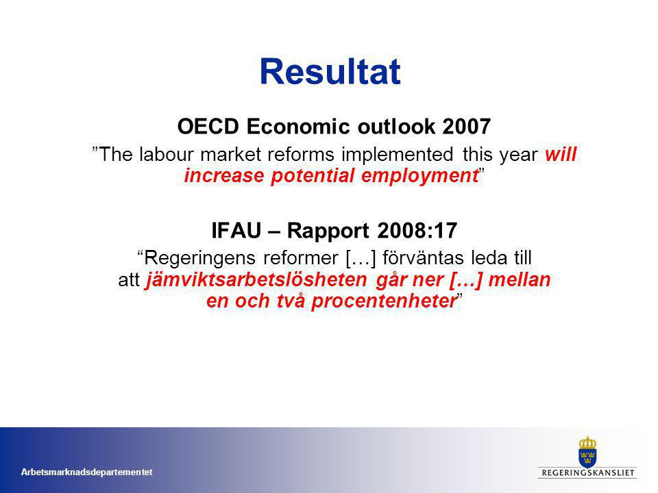 Arbetsmarknadsdepartementet Resultat OECD Economic outlook 2007 The labour market reforms implemented this year will increase potential employment IFAU – Rapport 2008:17 Regeringens reformer […] förväntas leda till att jämviktsarbetslösheten går ner […] mellan en och två procentenheter