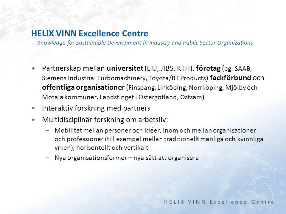 Skriv uppsats inom ramen för HELIX och MORE: Teoretiskt: –Organisation –Entreprenörskap –Samverkan –Socialt/samhälleligt entreprenörskap –Kön/genus –Etnicitet –Förtroende Empiriskt: –Små och medelstora företag –Tjänsteindustri –Interorganisatoriska konstellationer –Sektorsöverskridande verksamheter –Nya/omreglerade marknader –Offentlig sektor