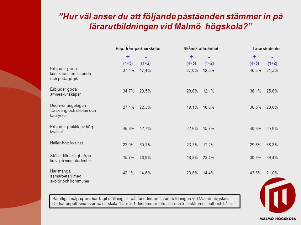 Erbjuder goda kunskaper om lärande och pedagogik Skånsk allmänhetRep.