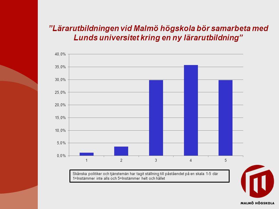 Lärarutbildningen vid Malmö högskola bör samarbeta med Lunds universitet kring en ny lärarutbildning Skånska politiker och tjänstemän har tagit ställning till påståendet på en skala 1-5 där 1=Instämmer inte alls och 5=Instämmer helt och hållet