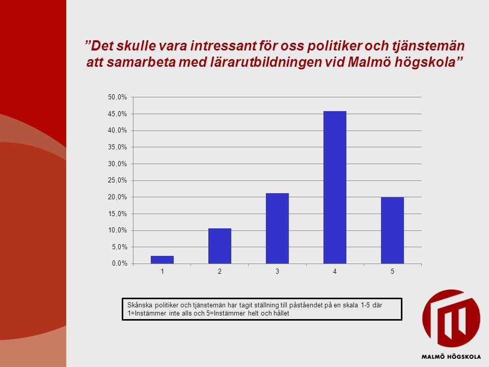 Det skulle vara intressant för oss politiker och tjänstemän att samarbeta med lärarutbildningen vid Malmö högskola Skånska politiker och tjänstemän har tagit ställning till påståendet på en skala 1-5 där 1=Instämmer inte alls och 5=Instämmer helt och hållet