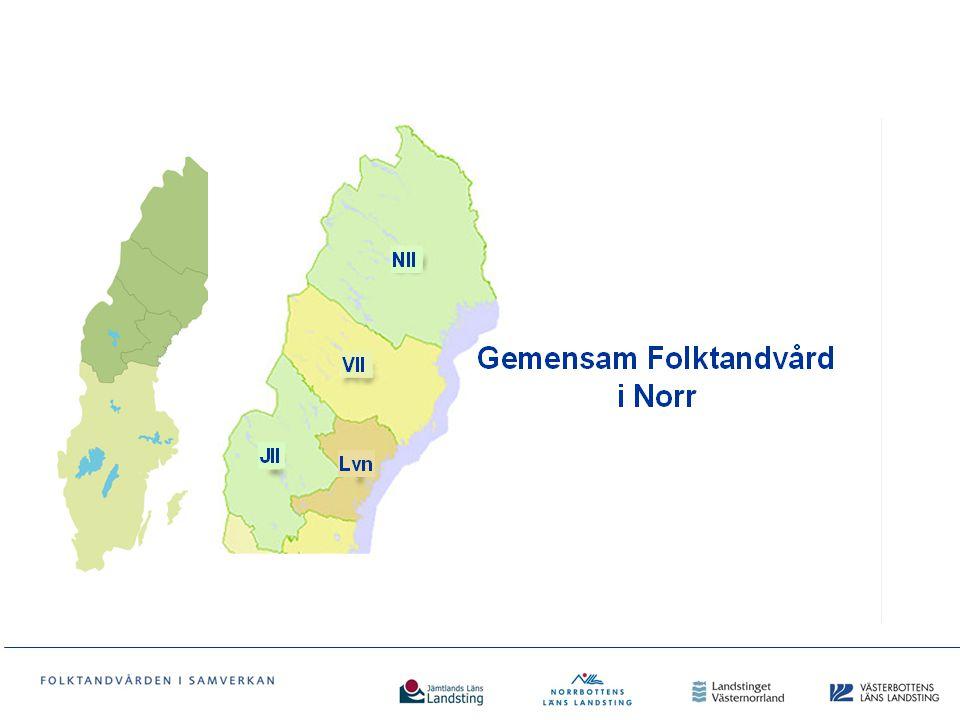Folktandvården Norrland Ca 1 750 anställda Omsättning på ca 1,3 miljarder Befolkning på ca 880 000 invånare 275 00 vuxna revisionspatienter och 152 00 barn (96%) 99 kliniker för allmäntandvård 4 kommuner med specialistcentrum samt tillkommer tandreglering i 5 kommuner 11 kommuner med tandteknisk verksamhet