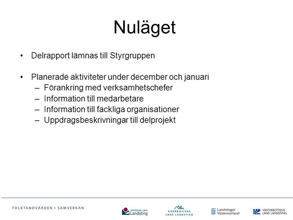 Nuläget Delrapport lämnas till Styrgruppen Planerade aktiviteter under december och januari –Förankring med verksamhetschefer –Information till medarb