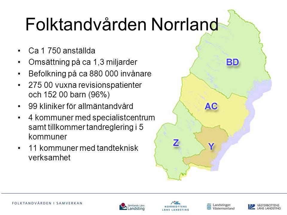 Folktandvården Norrland Ca 1 750 anställda Omsättning på ca 1,3 miljarder Befolkning på ca 880 000 invånare 275 00 vuxna revisionspatienter och 152 00