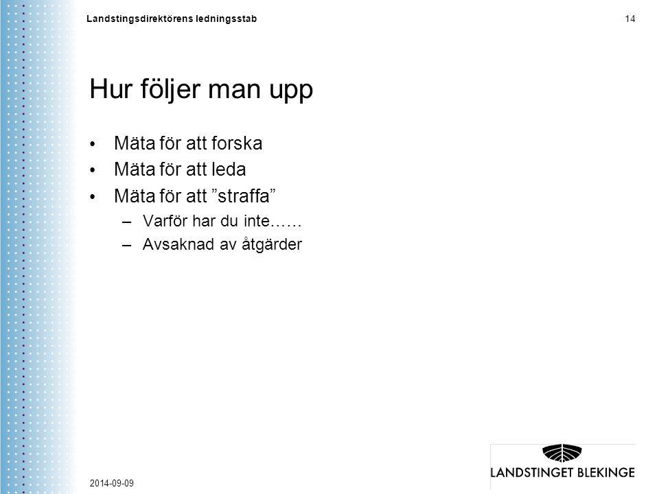Landstingsdirektörens ledningsstab 14 Hur följer man upp Mäta för att forska Mäta för att leda Mäta för att straffa –Varför har du inte…… –Avsaknad av åtgärder 2014-09-09